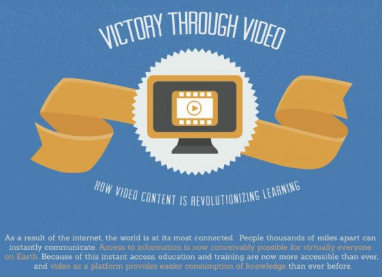 The Victory of Video Infographic